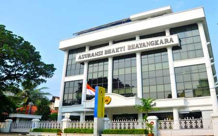 Cara Komplain ke Asuransi Bhakti Bhayangkara