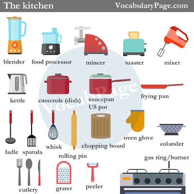 The kitchen tools vocabulary