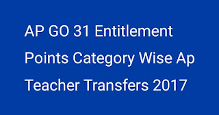 AP GO 31 Entitlement Points Category Wise Ap Teacher Transfers 2017