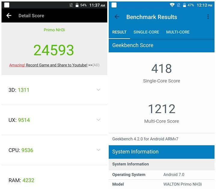 Primo NH3i review AnTuTu Benchmark Score