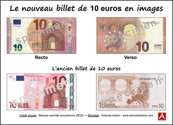 Nouveau Billet De 10 Euros Le Guide Pratique Astuces Hebdo