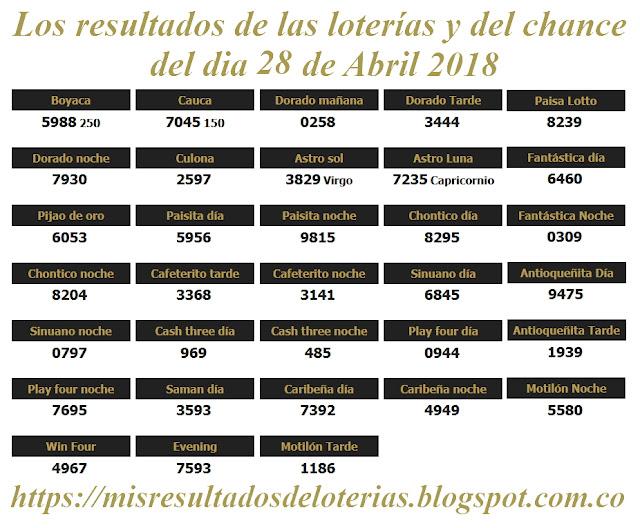 Resultados de las loterías de Colombia - Ganar chance - Los resultados de las loterías y del chance del dia 28 de Abril 2018