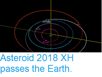 http://sciencythoughts.blogspot.com/2019/01/asteroid-2018-xh-passes-earth.html