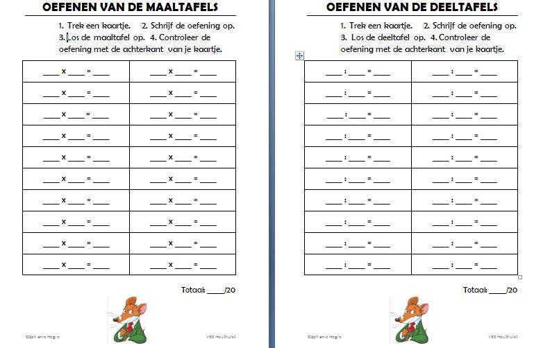Gietjes Corner Werkblad Per Tafel