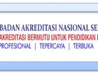 Download Prosedur Operasional Standar (POS) Akreditasi Sekolah