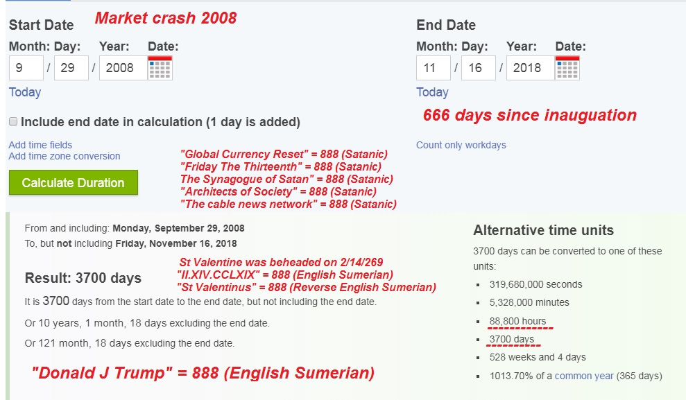 Decoding Satan: Fri, 16 November 2018 #1116 #88800 #3700