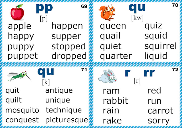 letter q phonics, phonics flashcards for reading