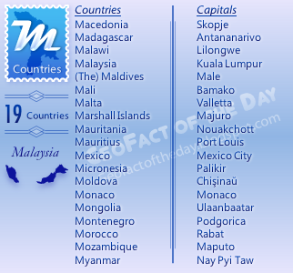 countries that start with the letter d geofact of the day august 2013 20985 | 'M' Countries