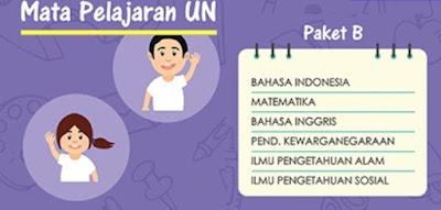 UNBK Program Paket B Mata Pelajaran Bahasa Inggris LATIHAN SOAL UN UNBK BAHASA INGGRIS PROGRAM PAKET B