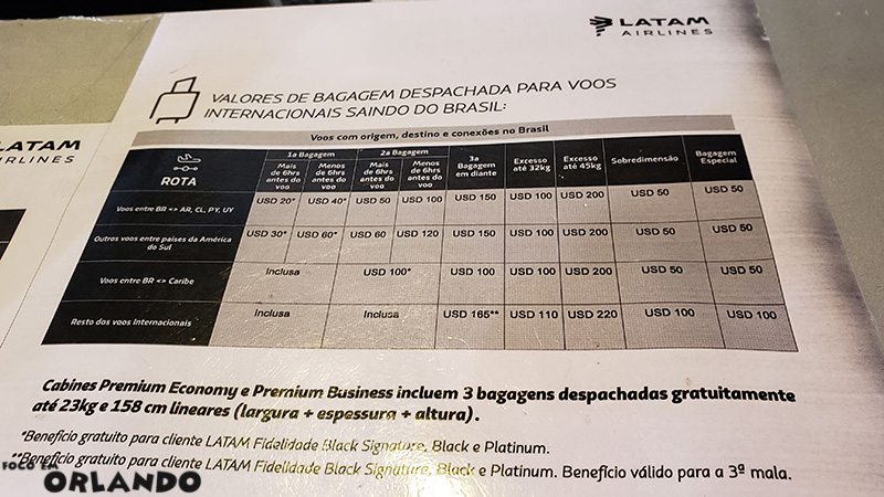 Valores para malas despachadas na LATAM.