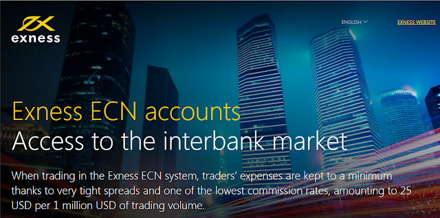 Exness ECN Forex Broker