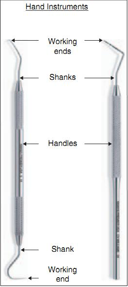 Basic dental instrument design