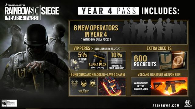 rainbow six siege year 4 pass contents