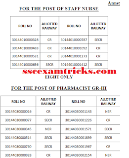 RRB Paramedical Staff Final Result 2015