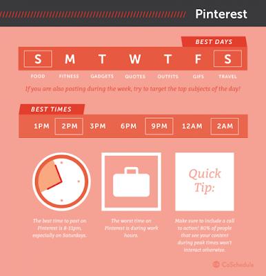 la-mejor-hora-para-actualizar-en-pinterest
