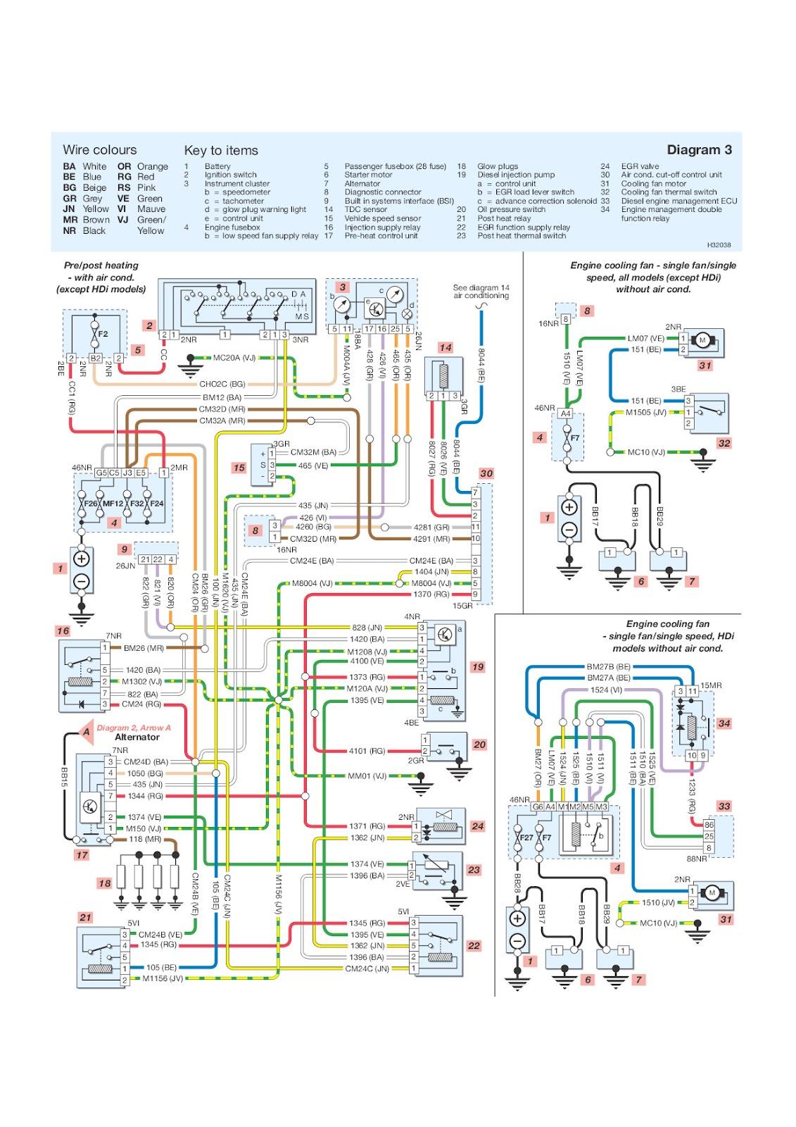peugeot 206 wiring diagram mk4 golf towbar your diagrams source pre post heating
