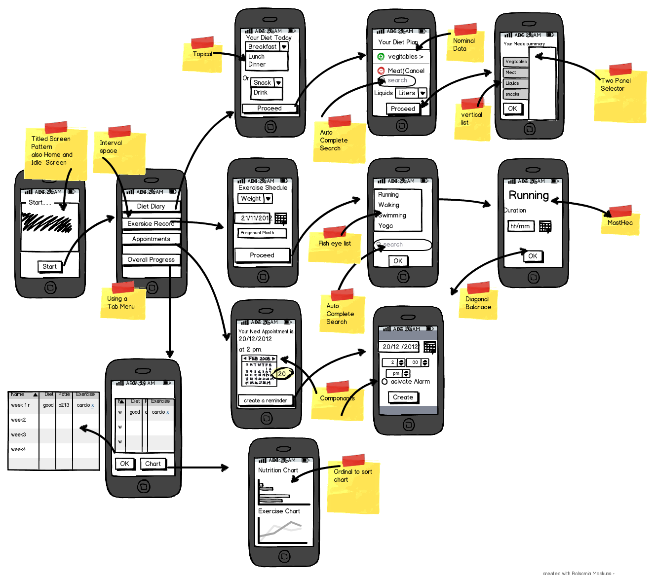 Mobile intraction design storyboards for mobile application for Storyboard template app