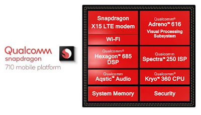 Snapdragon 710 Mobile Platform announced with 10nm process technology, 4K HDR playback