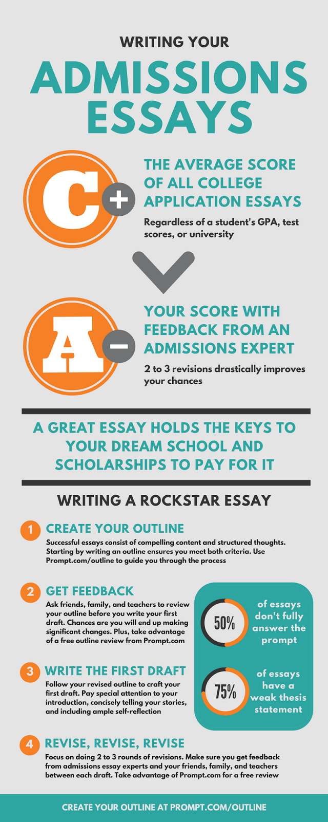 average college application essay The college application essay is your chance to show schools who you are learn how to write a college essay that sets you apart.