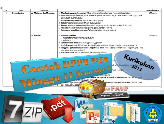 Download Berkas Contoh RPPH PAUD Minggu ke 11 Kurikulum 2013