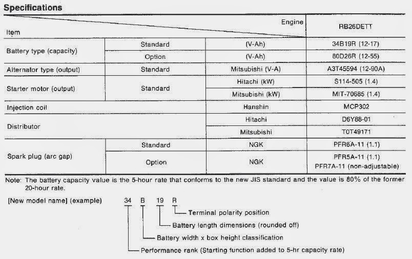 2004 rx 8 fuse box diagram chrysler 300 fuse box diagram