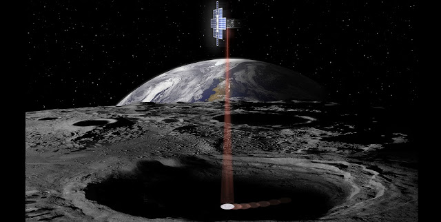 The Lunar Flashlight, flying as secondary payload on the first flight of NASA's Space Launch System, will examine the moon's surface for ice deposits and identify locations where resources may be extracted. Credits: NASA