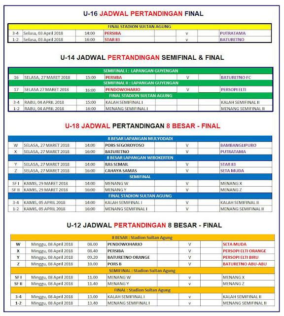Final Liga Remaja Askab PSSI Bantul 2018 (Maret-April)