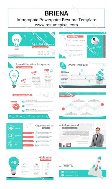 Contoh CV dan Resume Powerpoint
