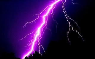 Elektrik Enerjisi