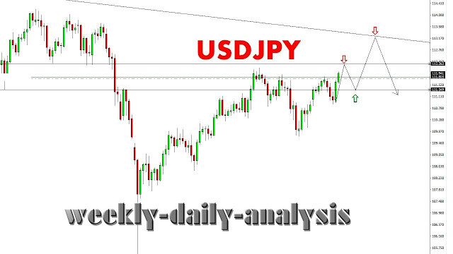 http://www.weekly-daily-analysis.co/2019/04/usdcad-forecast-and-analysis-april-15.html