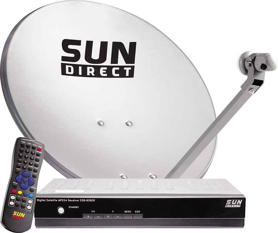 Sun Direct God Tv Added By Sun Direct Daily Publisher