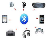 Sistema Bluetooth