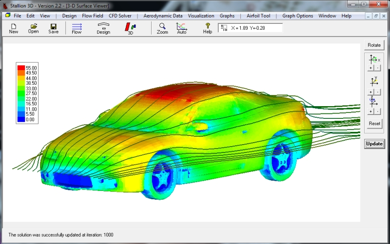 Aerodynamic 3D models