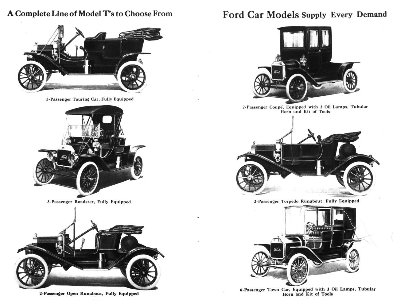 Ford Es A Fordizmus