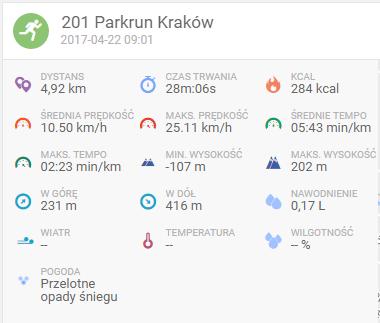 #201 Parkrun Kraków - bieganie
