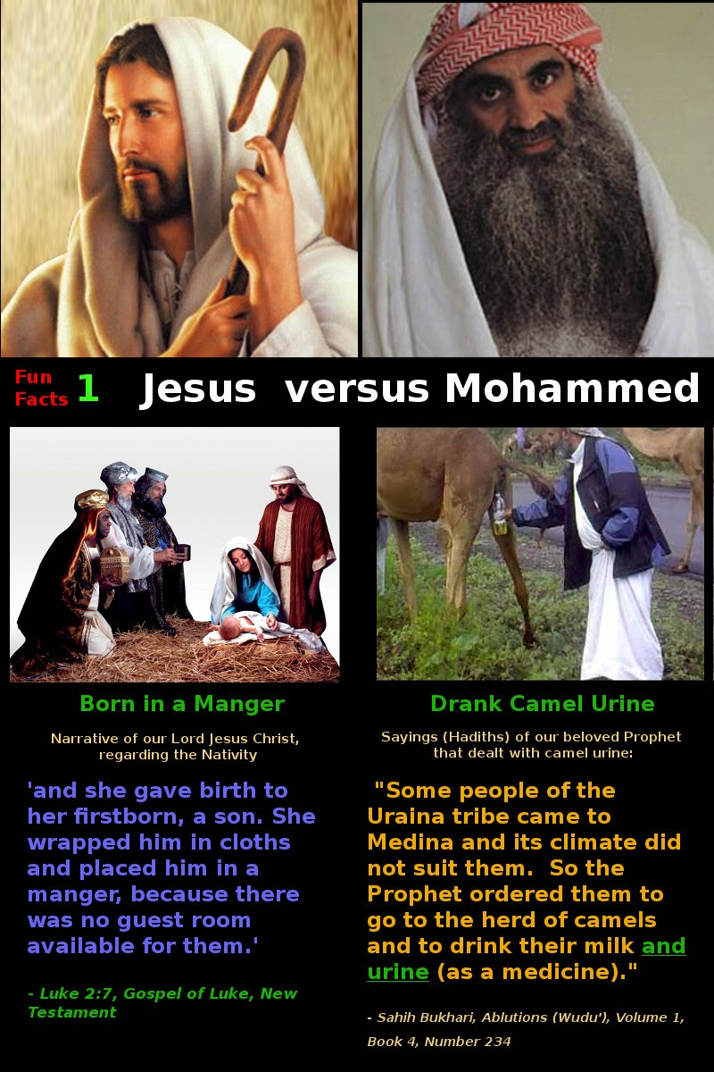jesus and muhammad relationship problems