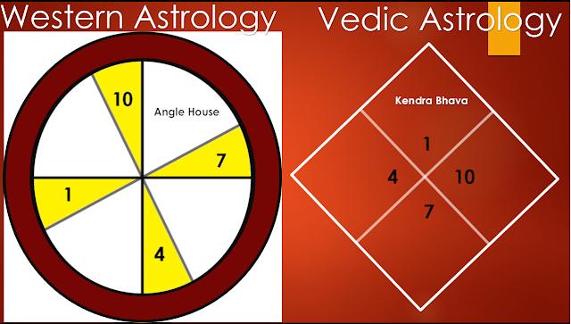 exile moon, moon capricorn, progreseed moon, vedic horoscope moon capricorn, mundane astrology venezuela, india astrology prediction