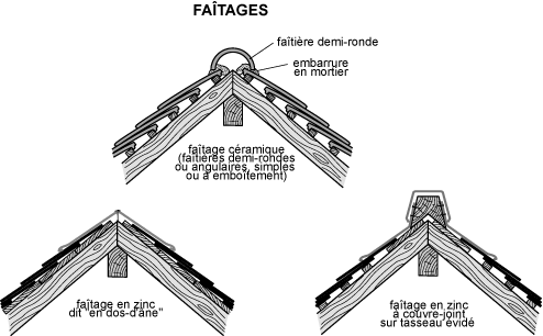 faitage couverture de toit