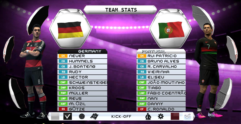 Tlcharger Pro Evolution Soccer PES