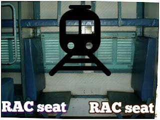 RAC Full Form, RAC Seat Mean Hindi