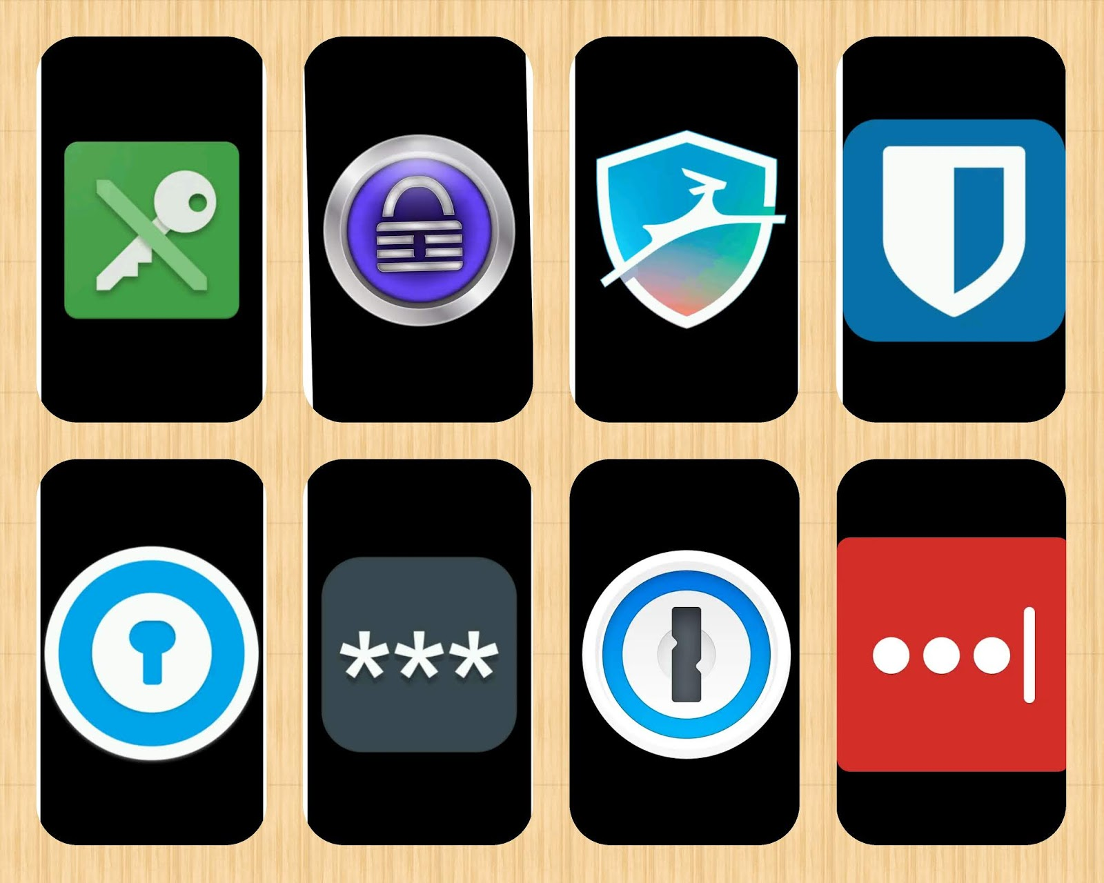 THE MOST POPULAR PASSWORD MANAGERS OF 2018 | LASTPASS | 1