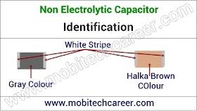 नॉन इलेक्ट्रॉलायटिक कैपेसिटर (Non Electrolytic Capacitor): पहचान, कार्य व खराबियाँ