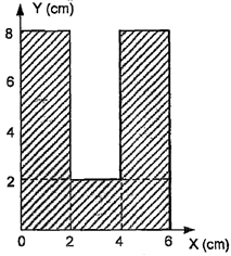 koordinat titik berat benda homogen