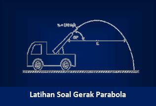 Contoh Soal Gerak Parabola dan Pembahasannya
