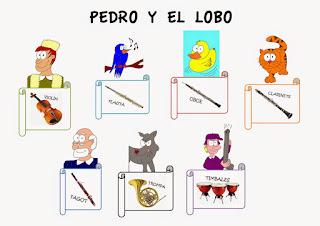 http://www.kizoa.es/Editar-Videos-Movie-Maker/d39637012k3671259o1l1/el-cuento-de-pedro-y-el-lobo