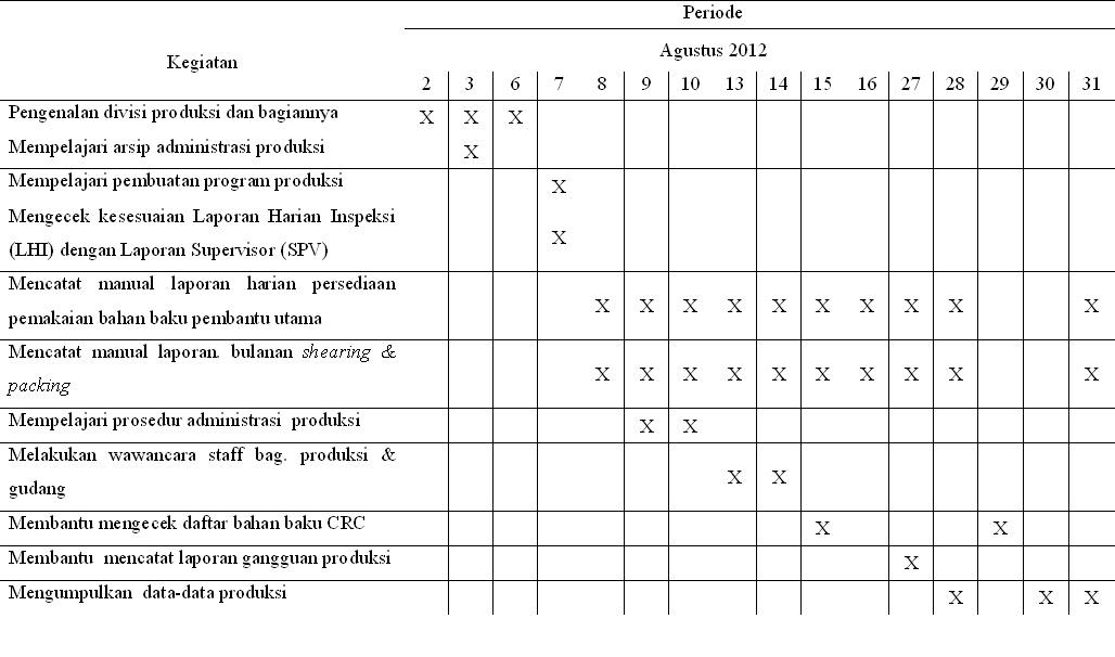 Contoh Karya Ilmiah Tentang Kedisiplinan Contoh Makalah Bahasa Indonesia Slideshare Contoh Laporan Kegiatan Praktek Kerja Industri Review Ebooks