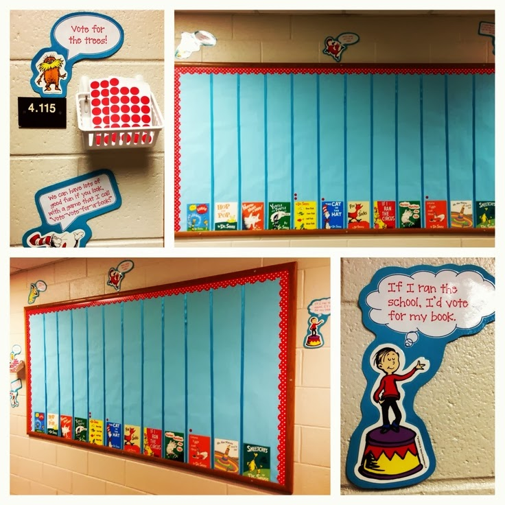 Bulletin Seuss Dr Hat Boards