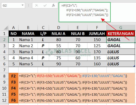 Rumus If Excel Contoh Cara Menggunakan Fungsi If Excel Lengkap