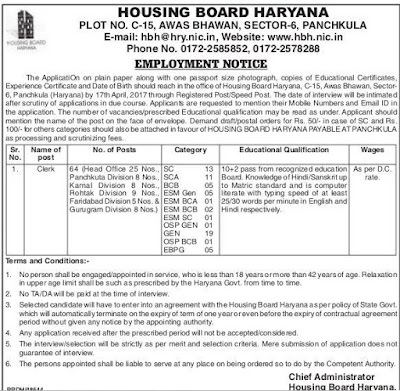 Housing Board Haryan
