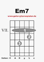 Em7 Gitarrengriff